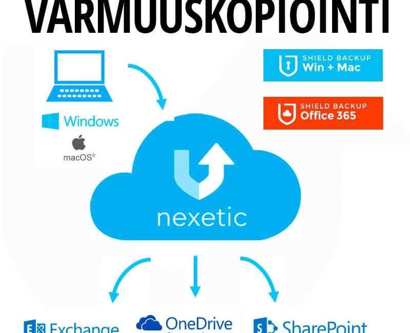 Nexetic varmuuskopiointi on suunniteltu Microsoft 365 ympäristön varmuuskopiointiin
